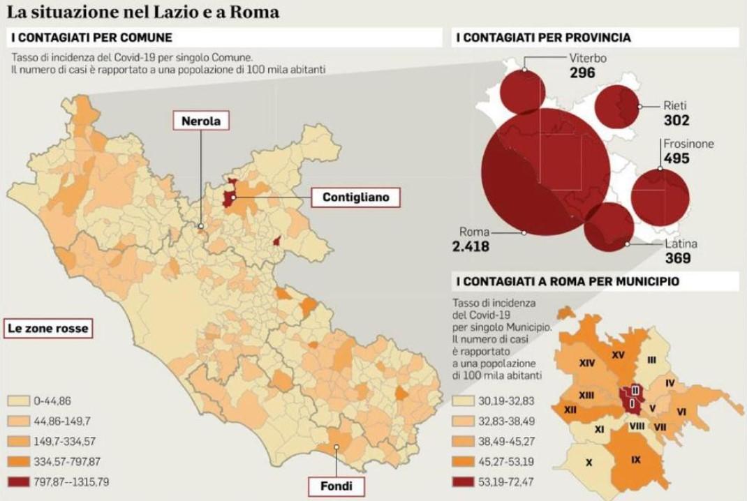 Cartina Geografica Di Viterbo E Provincia.Coronavirus Lazio 156 Comuni Privi Di Malati La Mappa Del Virus Notizie Locali Roma E Provincia Cityrumors